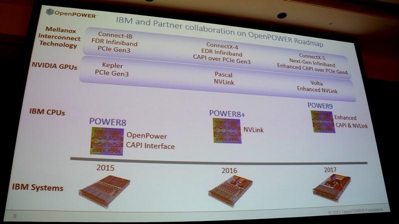 OpenPOWERの下でIBMとNVIDIAが提供しているデータセントリックシステムの開発ロードマップ