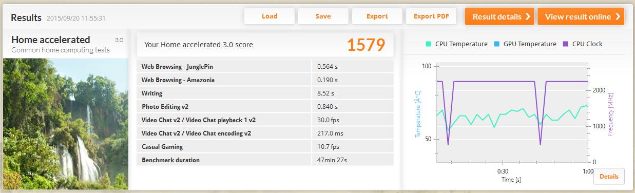 PCMark 8 バージョン2のHome(accelerated)の総合スコアは1579