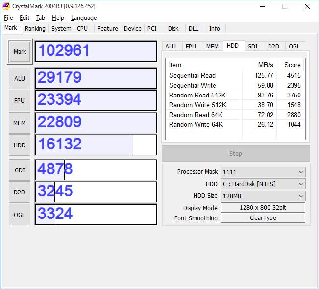 "CrystalMark<br class="""">ALU 29179、FPU 23394、MEM 22809、HDD 16132、GDI 4878、D2D 3245、OGL 3324"