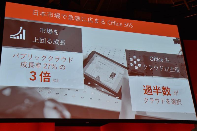 パブリッククラウドの成長率が27%であり、Officeについてもエンタープライズ向けユーザーの過半数が365サービスを使っているという