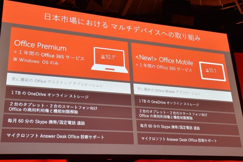 10.1型以下のWindowsデバイスでもOffice Mobileを商用利用できるように1年間のOffice 365サービスを提供する
