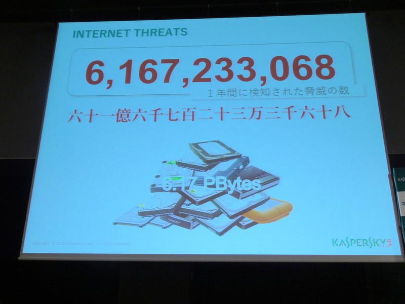 6,167,233,068回の脅威を検知