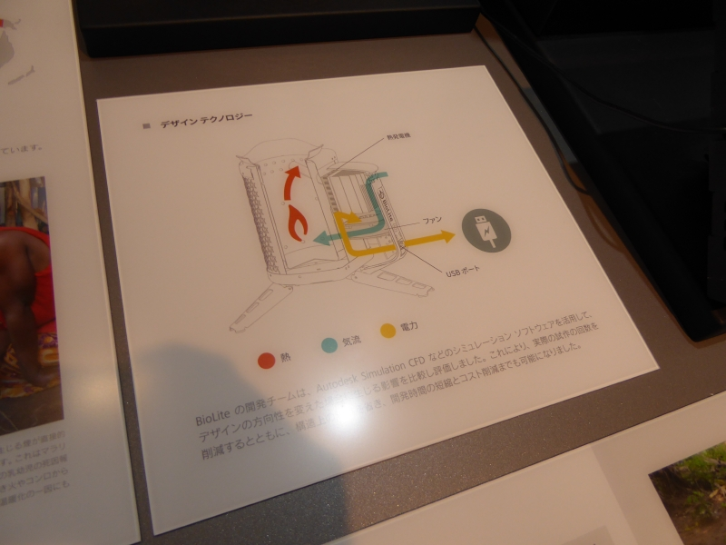 流体解析ソフトウェアを使って最適設計した