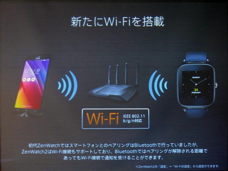 Wi-Fiを搭載し、スマートフォンのBluetoothが届かない場所でも情報を表示できる