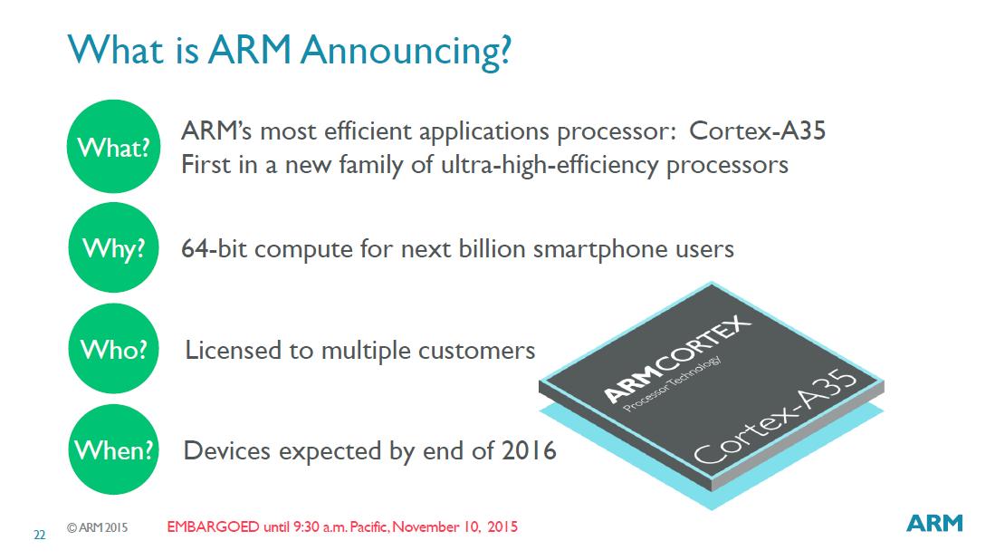 「Cortex-A35」搭載デバイスが出荷されるのは2016年末の見込み