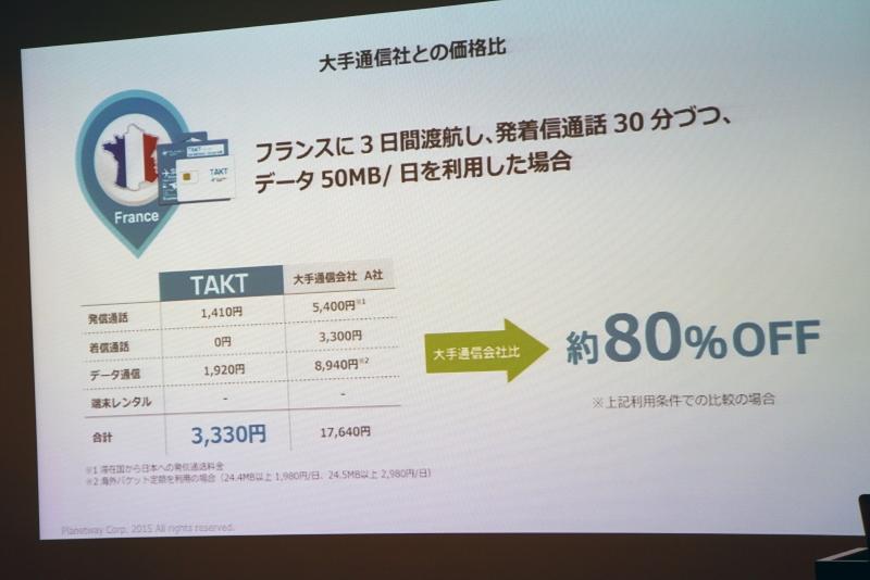 大手の通信社とのTAKTを比較した表。最大で約80%得としている