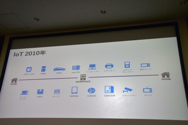 2010年と2015年のIoTデバイスの比較。デバイスは激増している