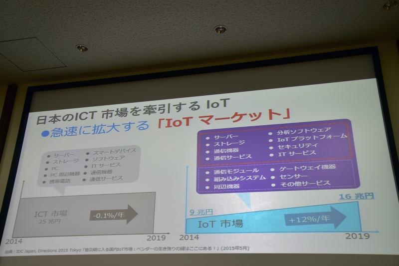 日本のICT市場を牽引するIoT