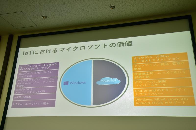 MicrosoftはWindowsとクラウドのAzure IoTで顧客のビジネス変革を促す考え