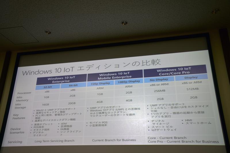 Windows 10 IoTで用意される3つのエディションとその仕様