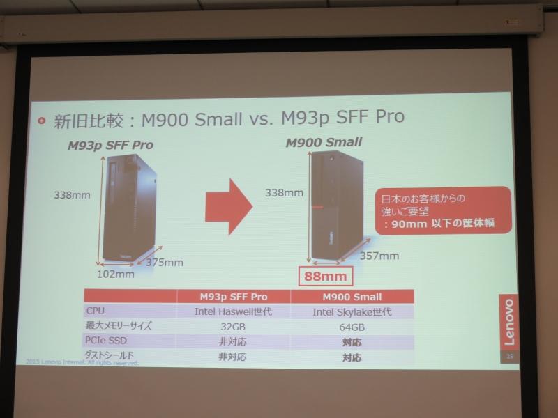 ThinkCentre M900 Smallの進化点