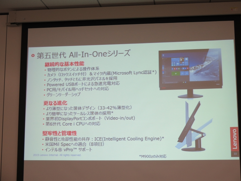 ThinkCentre All-In-Oneシリーズの概要