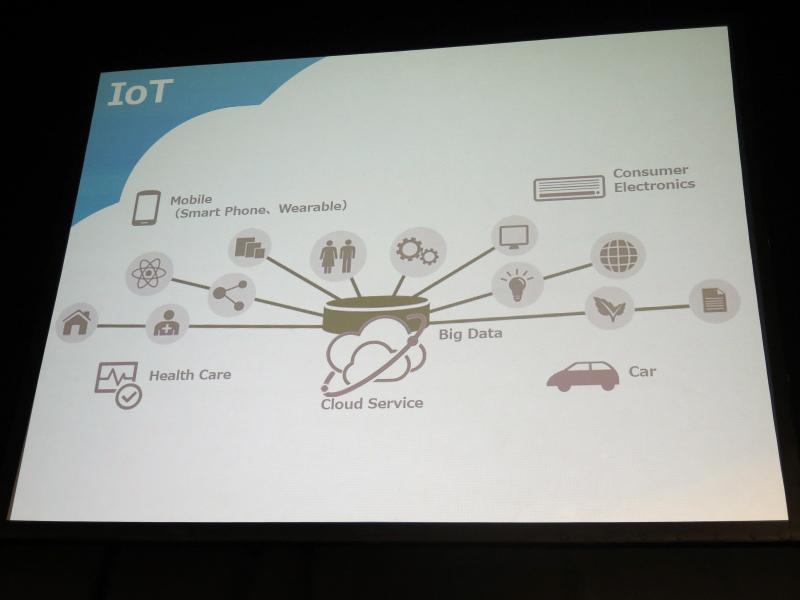 IoTではモバイルデバイスや、ヘルスケア、家電、自動車などがクラウドサービスに繋がることを前提している