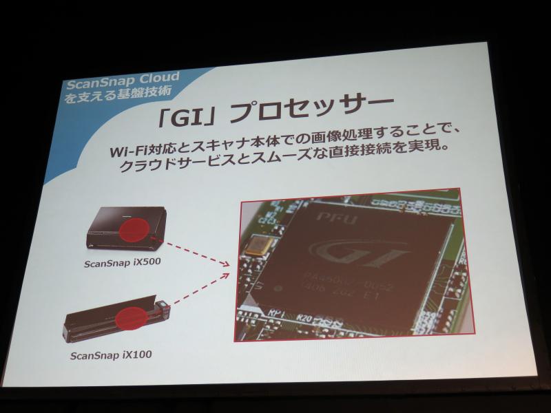 内蔵するGIプロセッサ