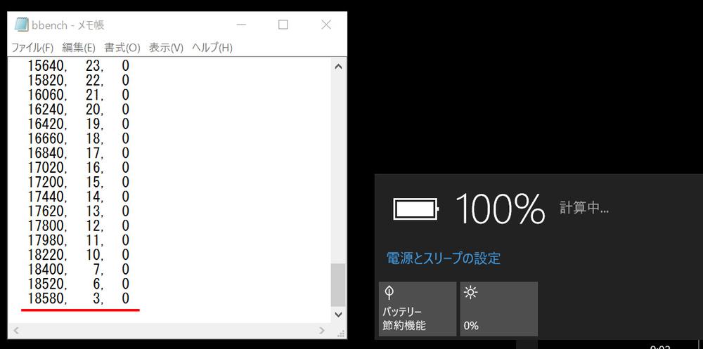 BBenchの実行結果。バックライト最小、キーボードバックライト/オン、キーストローク出力/オン、Web巡回/オン、Wi-Fi/オン、Bluetooth/オンでの結果は、バッテリの残3%で18,580秒/5.2時間