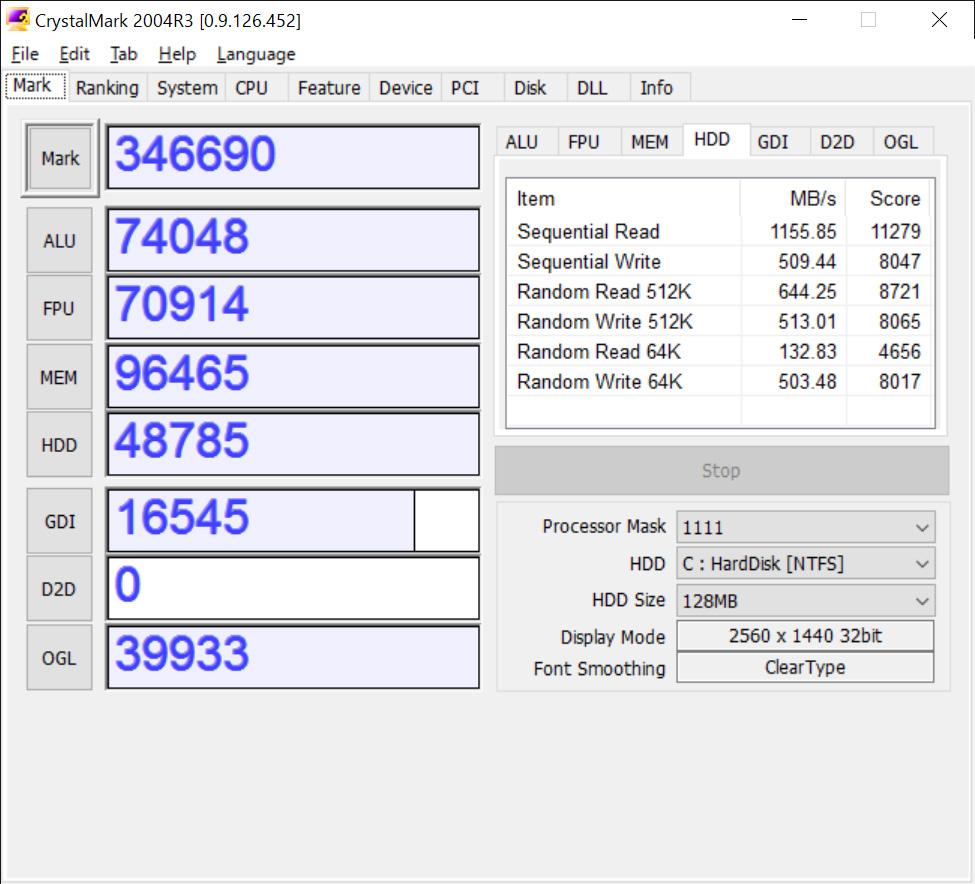 CrystalMarkの実行結果。ALU 74,048、FPU 70,914、MEM 96,465、HDD 48,785、GDI 16,545、D2D n/a、OGL 39,933