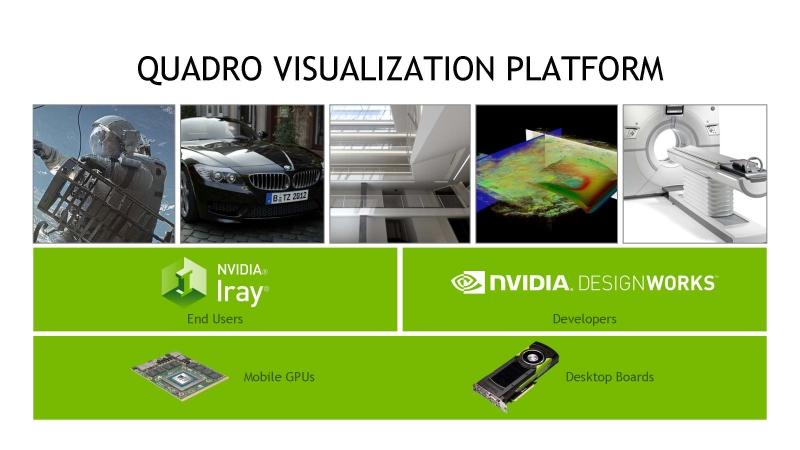Quadroで展開されるビジュアライゼーションのプラットフォーム
