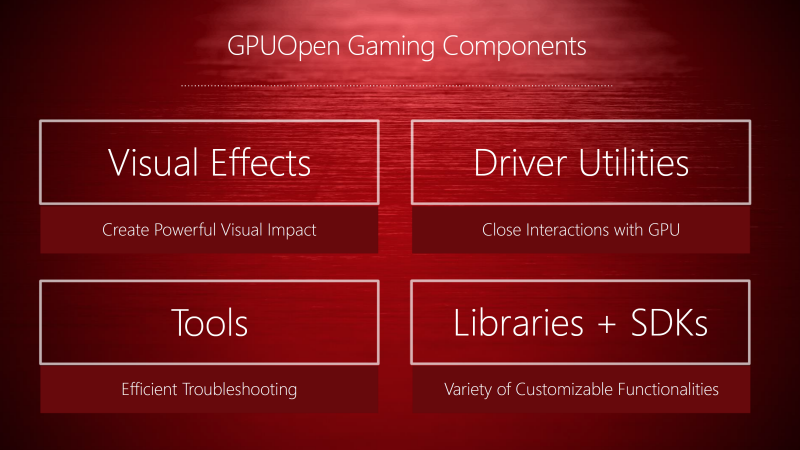 ゲーム向けGPUOpenで実際に提供されるコンポーネント