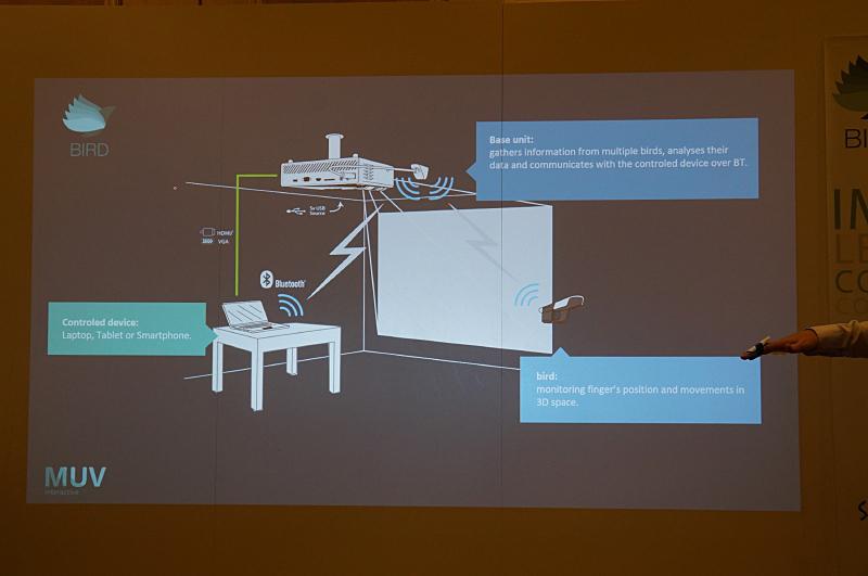 BIRDの仕組み、ベースステーションがモーションセンサーの受け側になっており、その動きをBluetoothでPCに伝える仕組みになっている