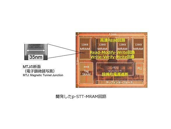 開発されたp-STT-MRAM回路