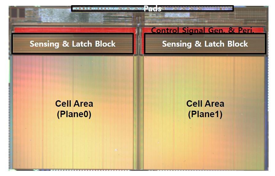 16nm技術で試作した64Gbit MLC NANDフラッシュメモリ。シリコンダイ面積は93.4平方mm。ISSCC 2014でSK Hynixが発表したもの