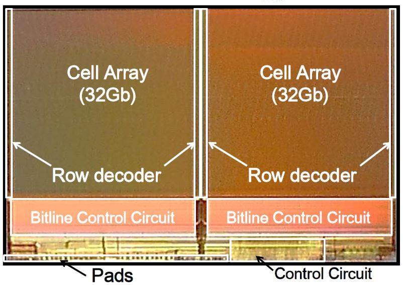 15nm技術で試作した64Gbit MLC NANDフラッシュメモリ。シリコンダイ面積は75平方mm。ISSCC 2015でSanDiskと東芝が共同発表したもの