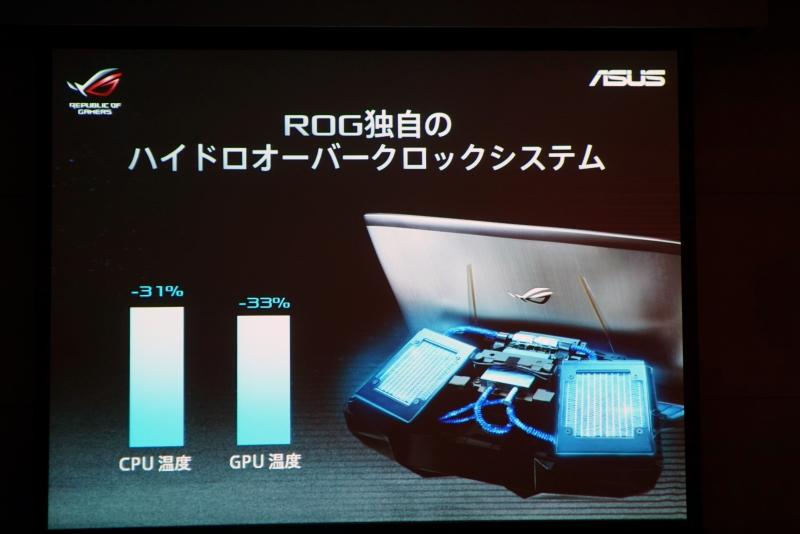 水冷なしの状態よりもCPUは31%、GPUなら33%も温度を低く保てる