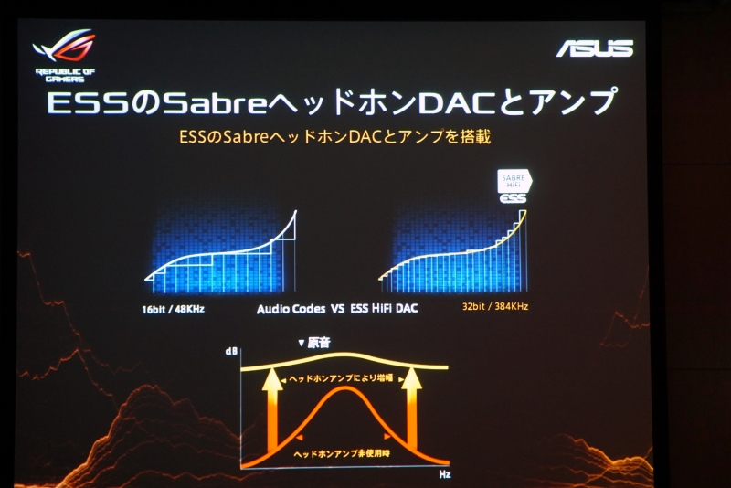 ESS TechnologyのSabreヘッドフォンDACとアンプを搭載