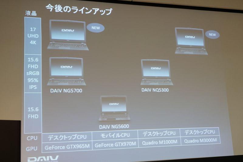 今後17型4Kモデルも追加予定