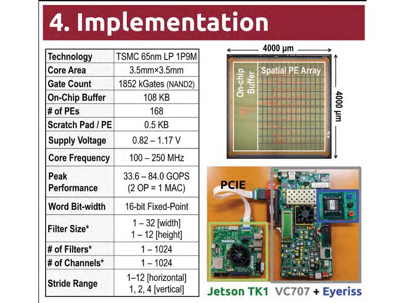 GTCに展示されたハードウェア概要