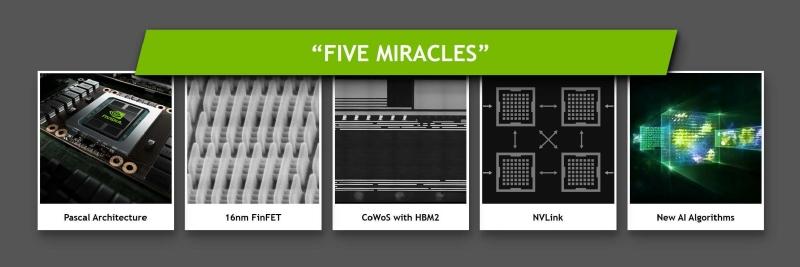 NVIDIAが強調するPascalの5つのポイント