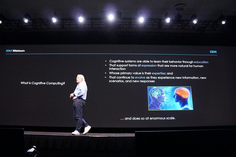 コグニティブコンピューティングプラットフォームの概念