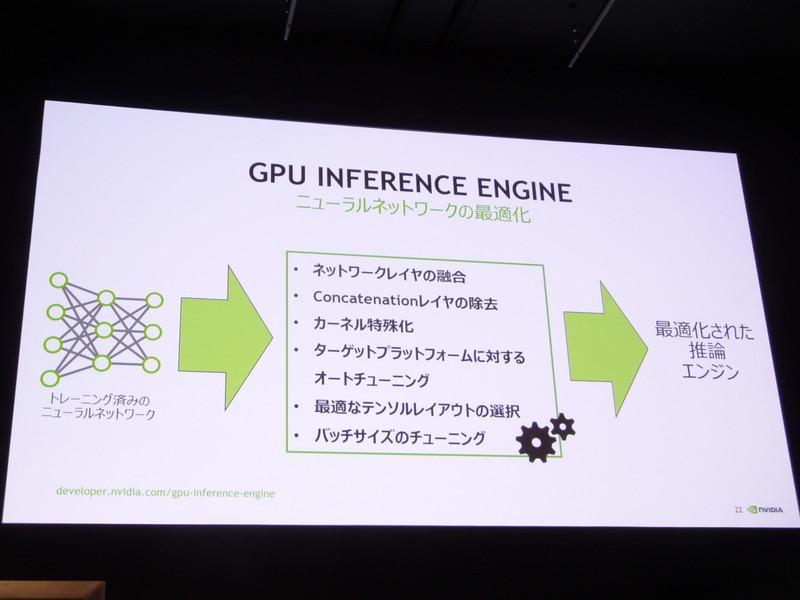 GPU Inference Engineではこれらの最適化を行なう