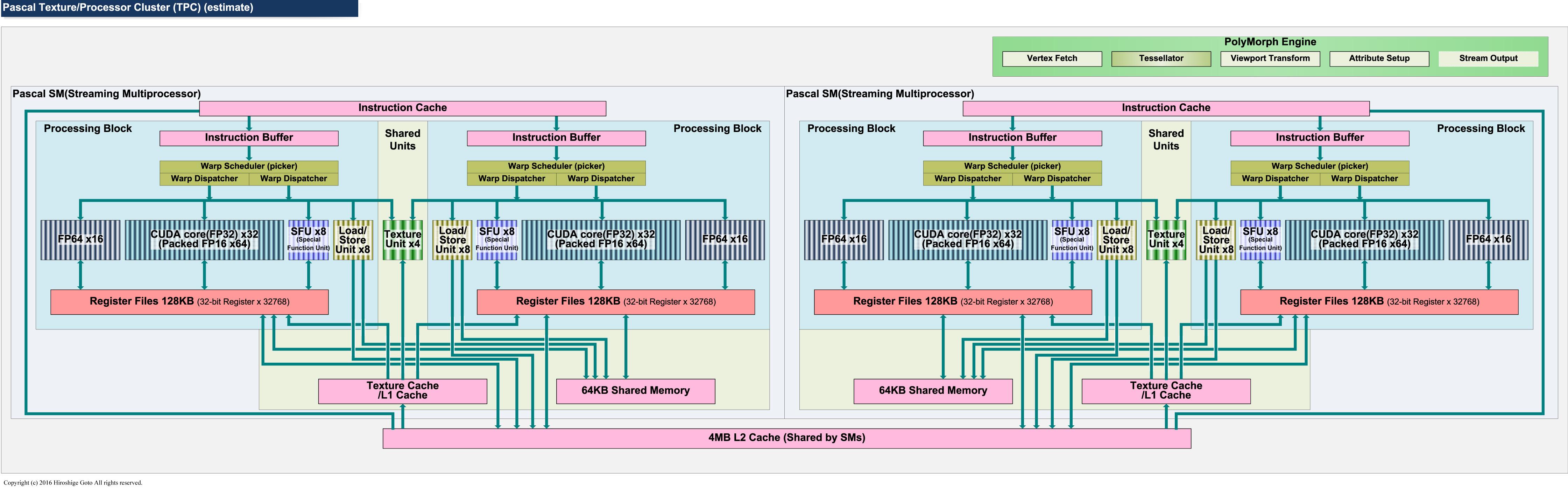 "GP100のTPC<br class="""">PDF版は<span class=""img-inline raw""><a href=""/video/pcw/docs/757/916/p10.pdf"" ipw_status=""1"" ipw_linktype=""filelink_raw"" class=""resource"">こちら</a></span>"