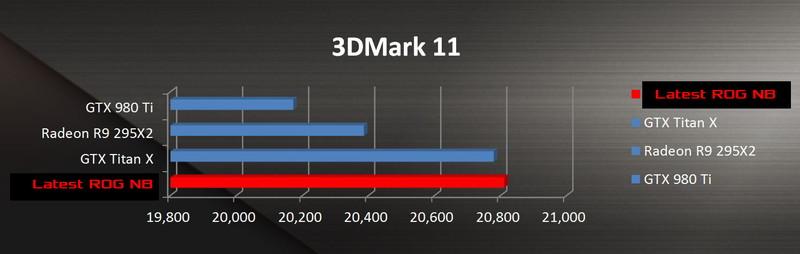 デスクトップ向けGPUとのスコア比較