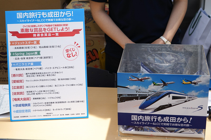 賞品は各社提供の航空券など豪華