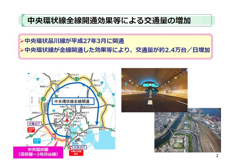 中央環状線全線開通効果等による交通量の増加