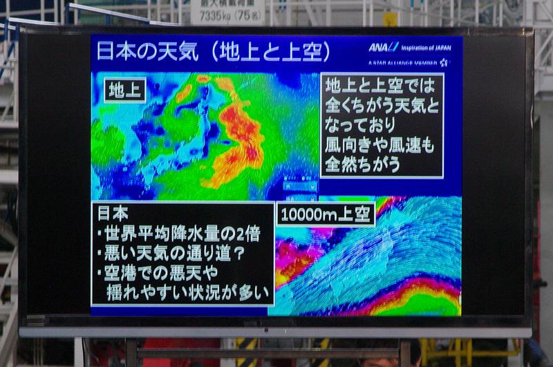 地上と高度1万メートルの天気図を比較。白い矢印の長さが風速を表している