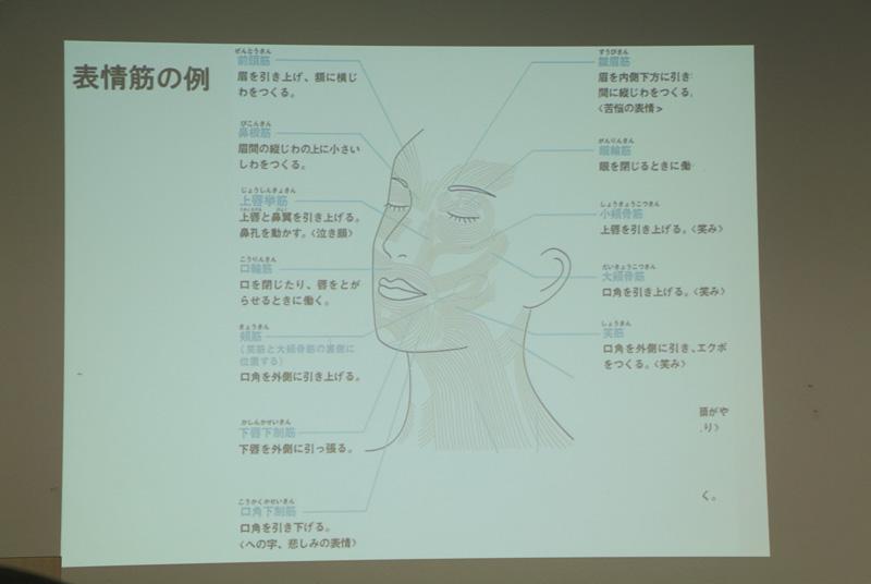 表情筋の例や具体的なエクササイズの内容