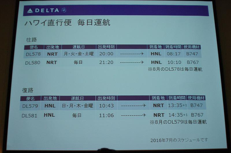 成田空港の7月におけるハワイ直行便