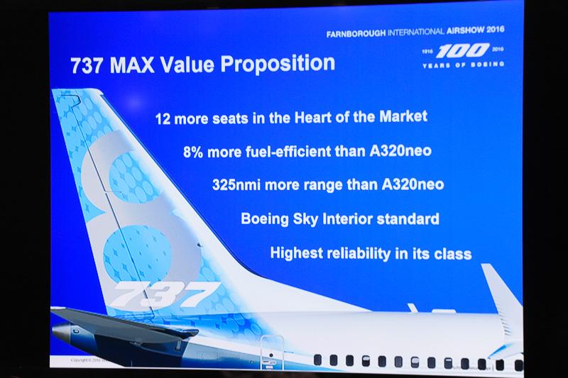 ボーイング 737 MAXシリーズの概要