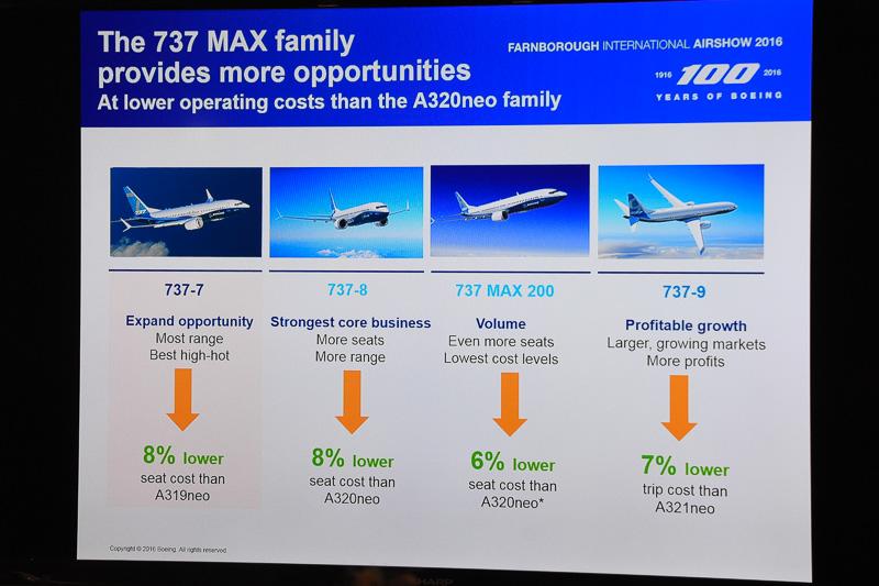 MAXシリーズ各機種別に示した、エアバス A320neoシリーズとの効率比較
