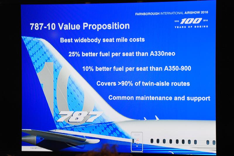 ボーイング 787-10型機の概要