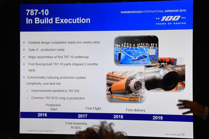 ボーイング 787-10型機の開発進捗