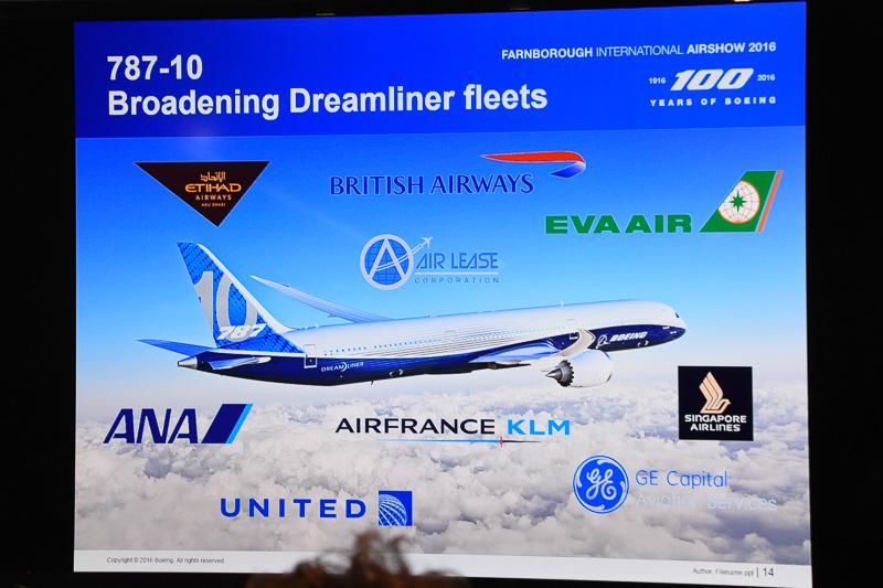 ボーイング 787-10型機を発注している航空会社