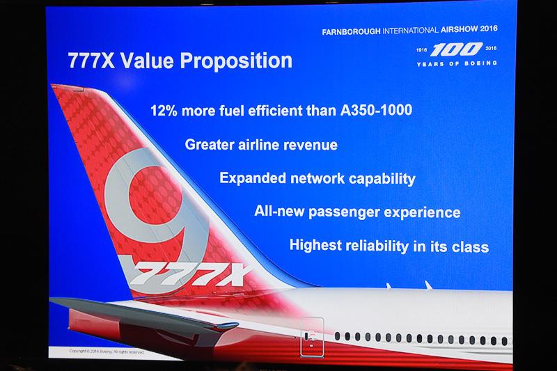 ボーイング 777X型機の概要