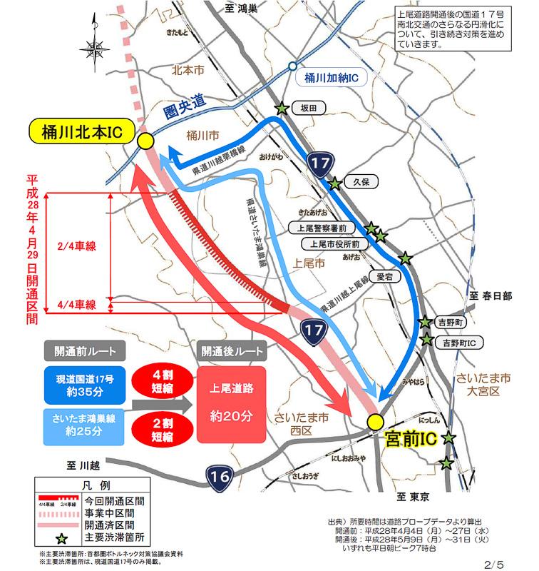 さいたま市の宮前ICから圏央道桶川北本ICまでの時間が35分から20分へ短縮した