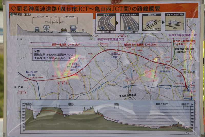 今後、開通する予定の新名神の四日市JCT~亀山西JCT(仮称)のルートと高低差