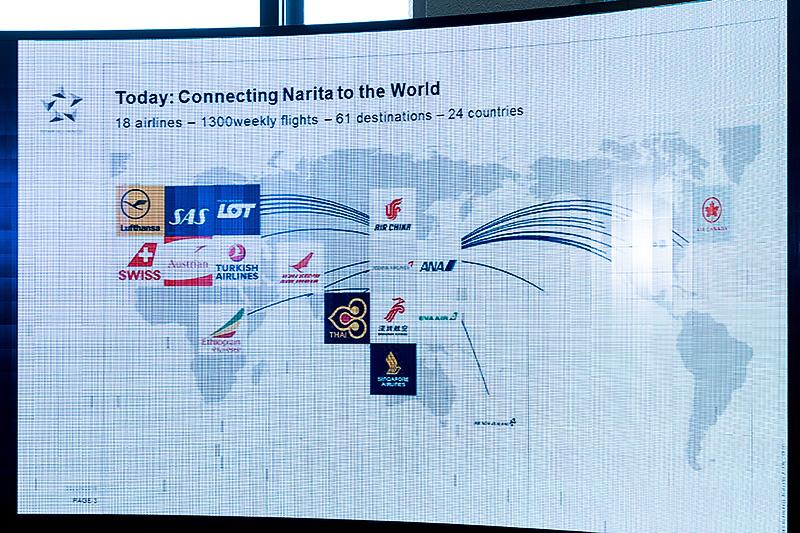 成田空港と世界のつながり