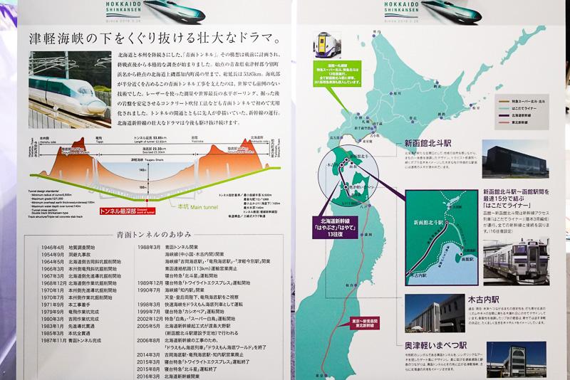 北海道新幹線の解説パネル